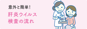 肝炎ウイルス検査の流れ